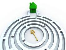 Chave a abrigar em Maze Shows Property Search ilustração do vetor