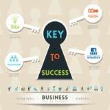 Chave ao sucesso na ilustração do negócio Fotos de Stock Royalty Free