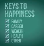 Chaves ao projeto da ilustração da felicidade Imagem de Stock