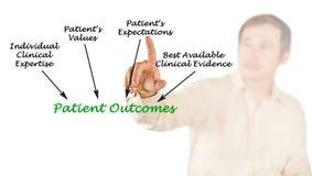 Che cosa definiscono i risultati pazienti immagine stock libera da diritti