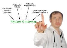 Che cosa definiscono i risultati pazienti fotografie stock