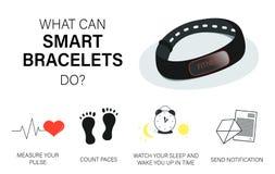 Che cosa può i braccialetti astuti fanno Inseguitore di forma fisica di concetto di vettore, orologio astuto, sport e stile di vi illustrazione di stock