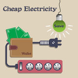 Cheap electricity Royalty Free Stock Images