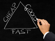 Cheap, good, fast business triangle written on blackboard by bus Royalty Free Stock Photo