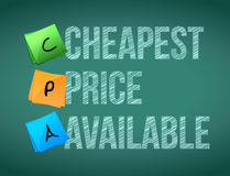 Cheapest price available post memo chalkboard sign Stock Image