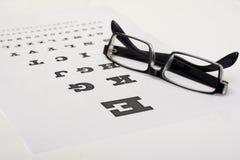 Check the eyesight Royalty Free Stock Photos