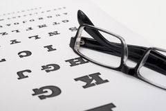 Check the eyesight Royalty Free Stock Photo