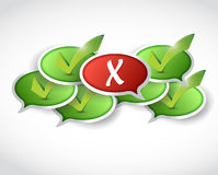 Check mark message and x mark in front Royalty Free Stock Photo