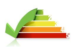 Checkmark colorful graph illustration design Stock Image