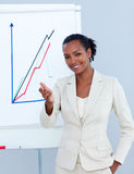 Cheerful businesswoman giving a presentation Stock Images
