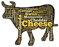 Cheese cow. The shape of a cow containing the names of the most popular cheeses in the world stock illustration