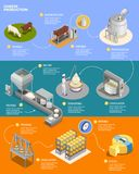 Cheese Production Isometric Infographics vector illustration