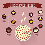 Cheesecake infographics συνταγής Στοκ εικόνα με δικαίωμα ελεύθερης χρήσης