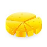 Cheesy Pie Chart Stock Photography