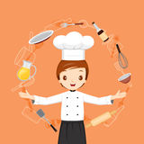 Chef With Kitchen Appliances Objects And Icons Royalty Free Stock Photography