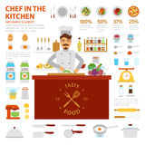 Chef in the kitchen infographic elements with dishes and utensils.Vector flat illustration. Meal in a restaurant, cafe. Career in catering. Catering business Royalty Free Stock Photography