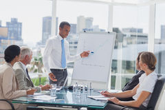 Chef som pekar på ett växande diagram under ett möte Arkivfoton