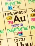 chemical element arkivfoton