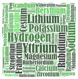 Chemical element info text Royalty Free Stock Photos