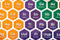 Chemical elements of periodic table stock image