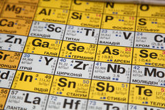 Chemical elements Stock Image