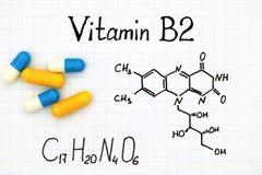 Chemical formula of Vitamin B2 and pills. Stock Image