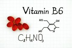 Chemical formula of Vitamin B6 with red pills. Stock Images