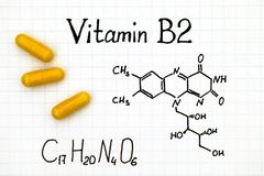 Chemical formula of Vitamin B2 and yellow pills. Royalty Free Stock Images