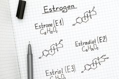 Chemical formulas of Estrogens with black pen. Chemical formulas of naturally occurring Estrogens - estrone E1, estradiol E2, estriol E3 with black pen. Close-up Royalty Free Stock Photography