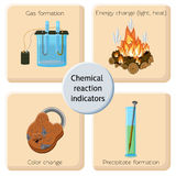 Chemical reaction indicators infographics. Chemical changes illustrating gas emission, light and heat release, color change and precipitation. Chemistry for Royalty Free Stock Images