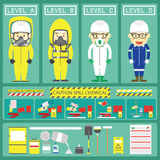 Chemical Spill Response With Level Chemical Suits and Spill Kits Stock Photography