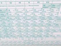 chemicznych elementów okresowy stół Obraz Royalty Free
