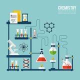 Chemie Achtergrondmalplaatje Stock Afbeeldingen