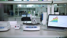 Chemii Laborancki wyposażenie Czysty ciekły mieszać w szklanej kolbie przy laboratorium zdjęcie wideo