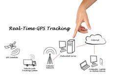 Cheminement en temps réel de GPS Image stock