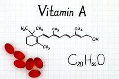 Chemische Formel des Vitamins A und der Pillen Stockfoto