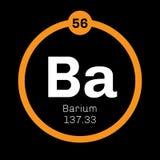 Chemisches Element des Bariums Lizenzfreie Stockfotografie
