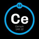 Chemisches Element des Cers Lizenzfreie Stockfotos