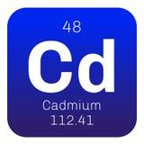 Chemisches Element des Kadmiums Lizenzfreies Stockbild
