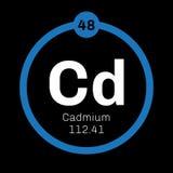 Chemisches Element des Kadmiums Stockbilder