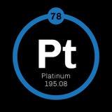 Chemisches Element des Platins Lizenzfreie Stockfotografie