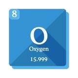 Chemisches Element des Sauerstoffes Periodische Tabelle der Elemente Stockfotos