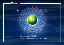 Chemist atom of xenon diagram. Illustration stock illustration