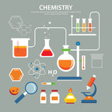 Chemistry background education concept flat design Royalty Free Stock Photography