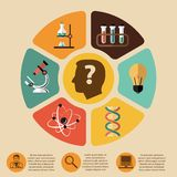 Chemistry bio technology science infographics Royalty Free Stock Image