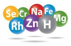 Chemistry elements Royalty Free Stock Photos