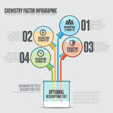 Chemistry Factor Infographic. Vector illustration of chemistry factor infographic design elements Royalty Free Stock Photography