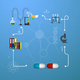 Chemistry infographic Royalty Free Stock Photography