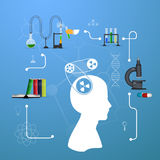Chemistry infographic Royalty Free Stock Image