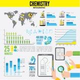 Chemistry infographic Stock Image